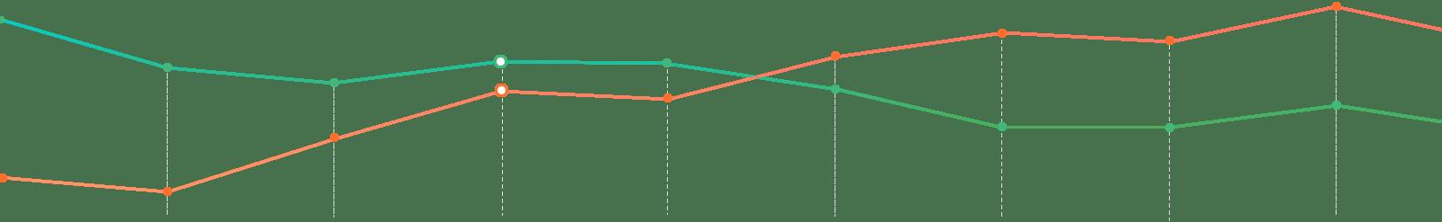 graph separator